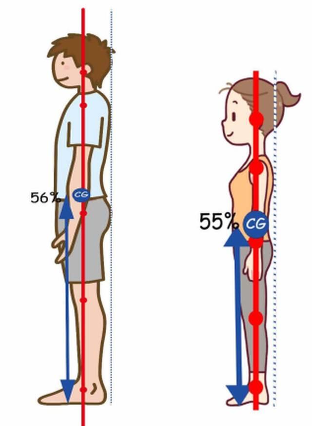 kendo posture